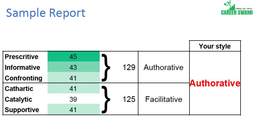 Sample-report-leadership-1.png