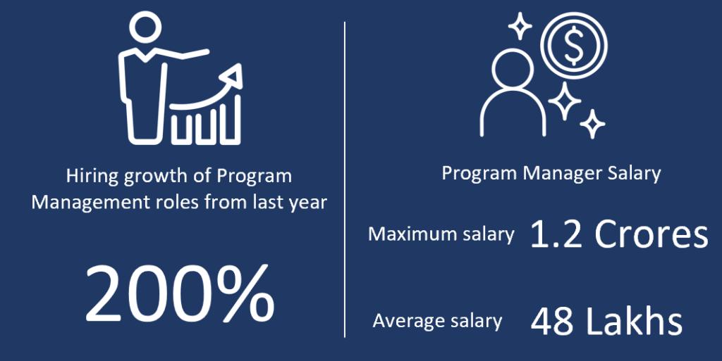 pm job facts
